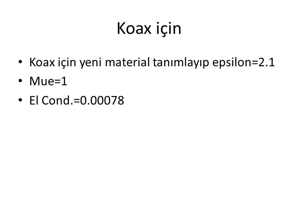 Koax için Koax için yeni material tanımlayıp epsilon=2.1 Mue=1