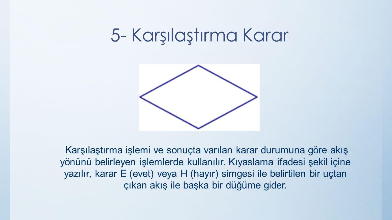5- Karşılaştırma Karar