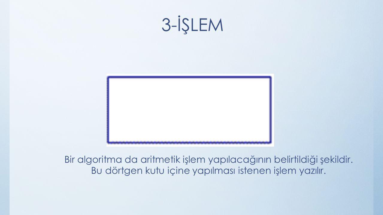 3-İŞLEM Bir algoritma da aritmetik işlem yapılacağının belirtildiği şekildir.