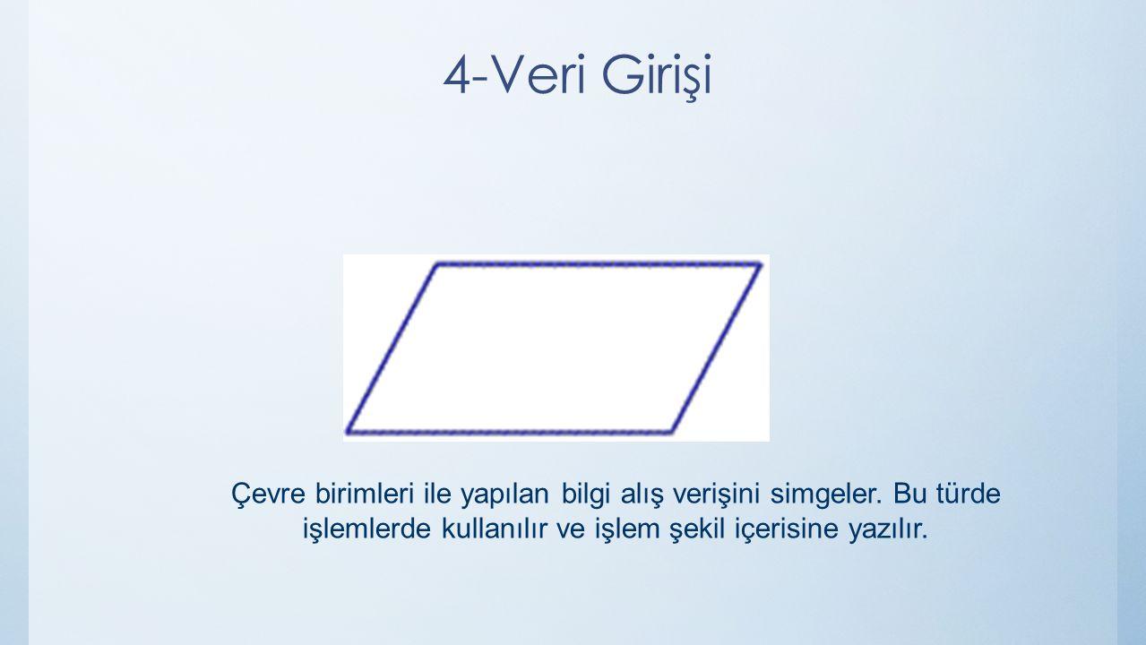 4-Veri Girişi Çevre birimleri ile yapılan bilgi alış verişini simgeler.