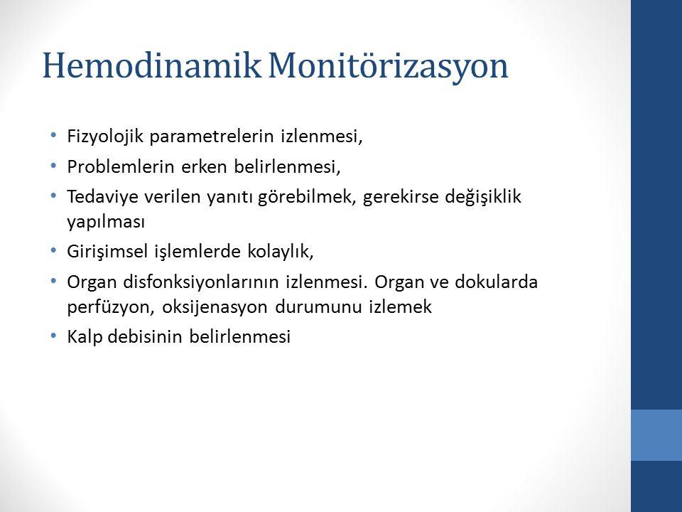 Hemodinamik Monitörizasyon