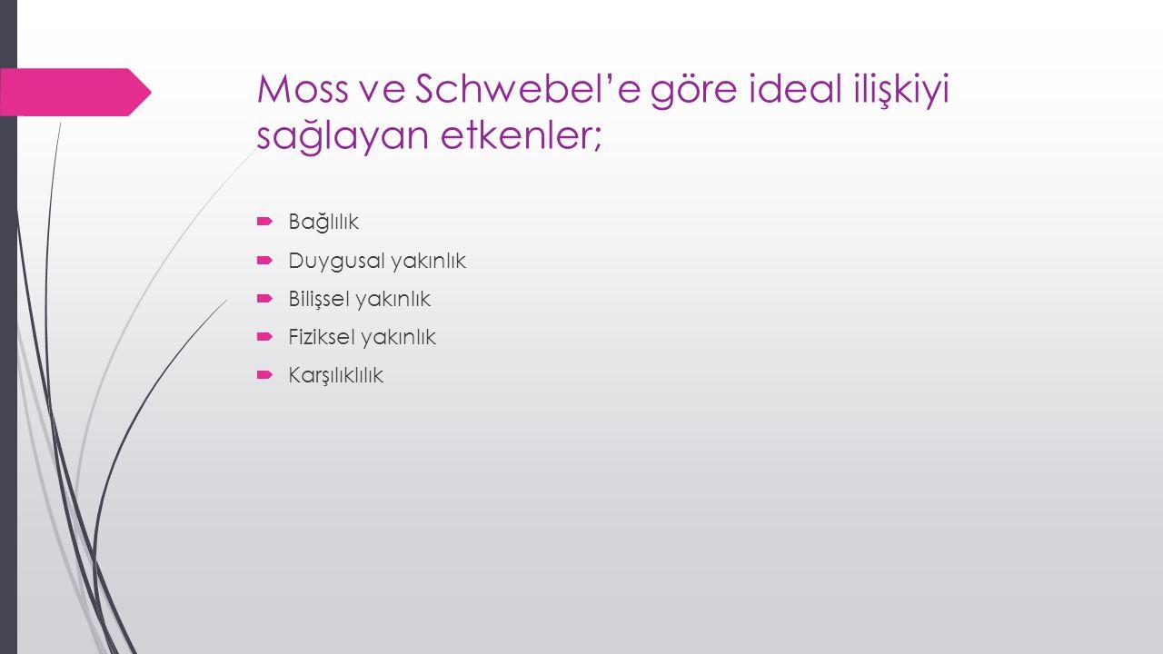 Moss ve Schwebel'e göre ideal ilişkiyi sağlayan etkenler;