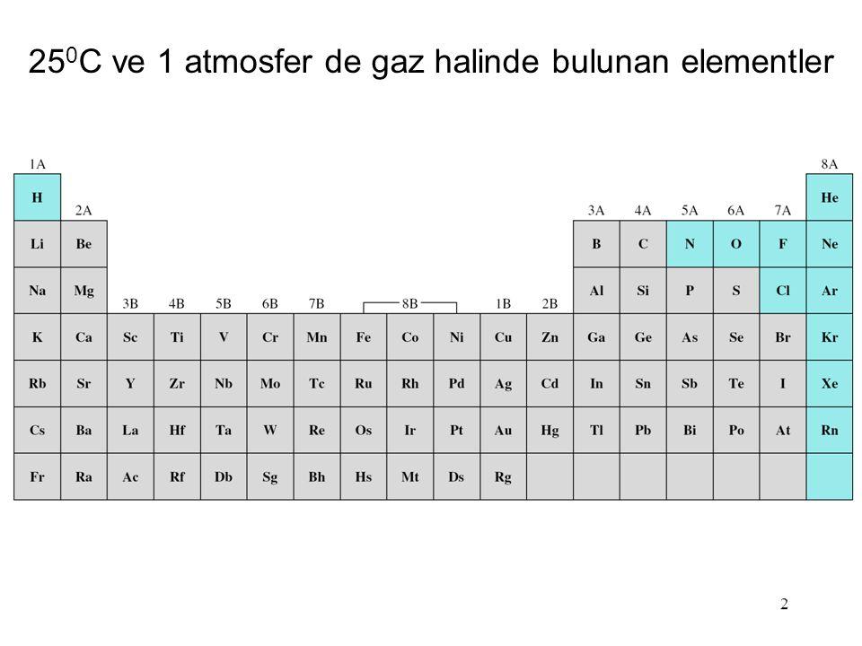 250C ve 1 atmosfer de gaz halinde bulunan elementler