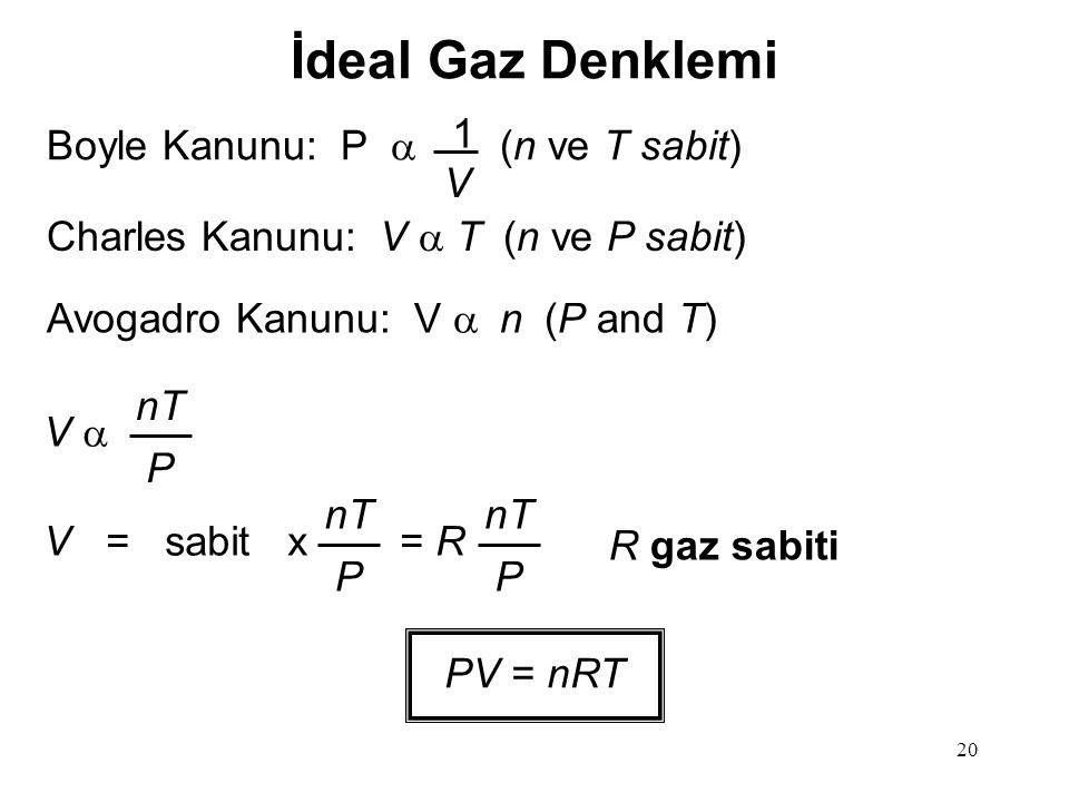 İdeal Gaz Denklemi 1 Boyle Kanunu: P a (n ve T sabit) V