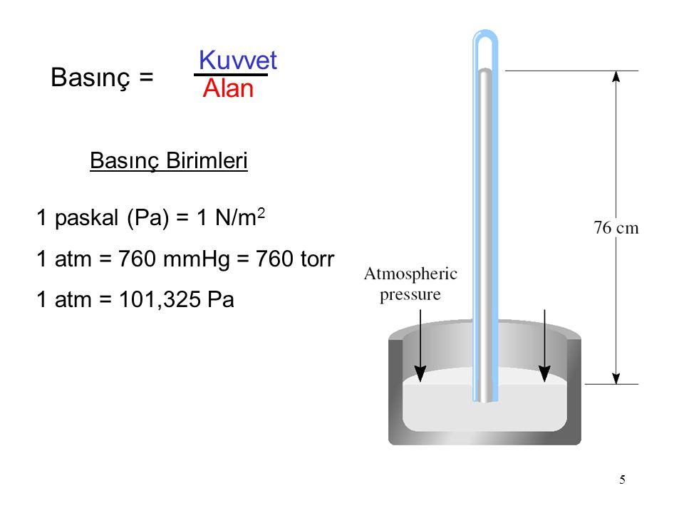 Kuvvet Basınç = Alan Basınç Birimleri 1 paskal (Pa) = 1 N/m2