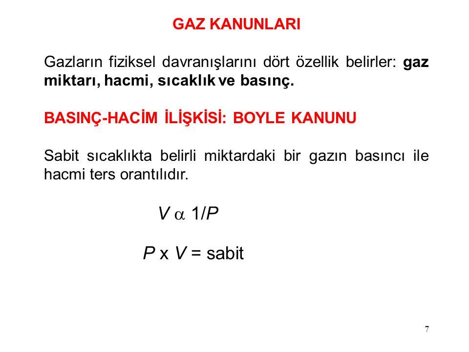 V a 1/P P x V = sabit GAZ KANUNLARI