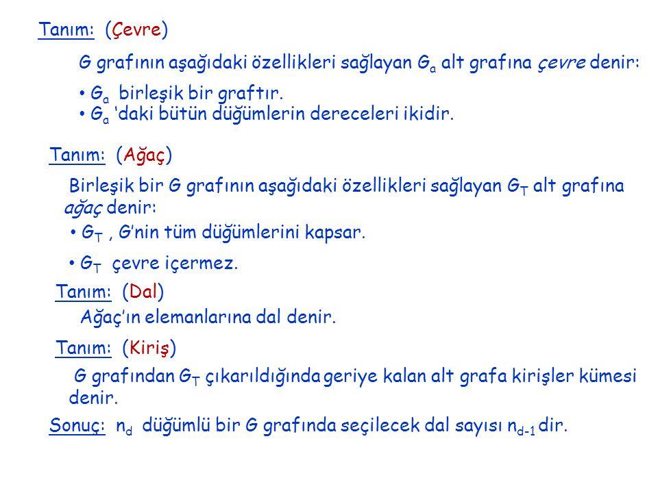 G grafının aşağıdaki özellikleri sağlayan Ga alt grafına çevre denir: