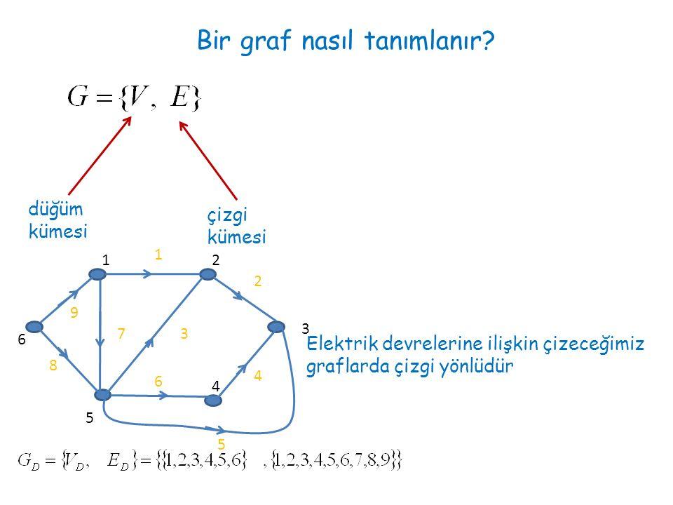 Bir graf nasıl tanımlanır
