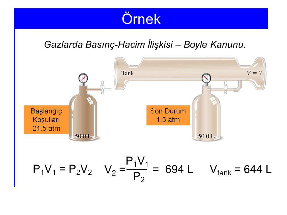 Örnek V2 = P1V1 P2 = 694 L P1V1 = P2V2 Vtank = 644 L