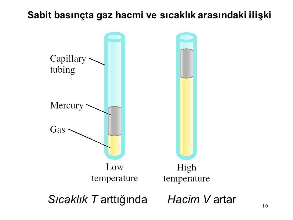 Sabit basınçta gaz hacmi ve sıcaklık arasındaki ilişki