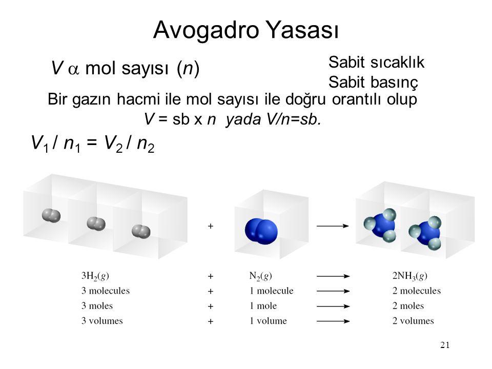 Bir gazın hacmi ile mol sayısı ile doğru orantılı olup