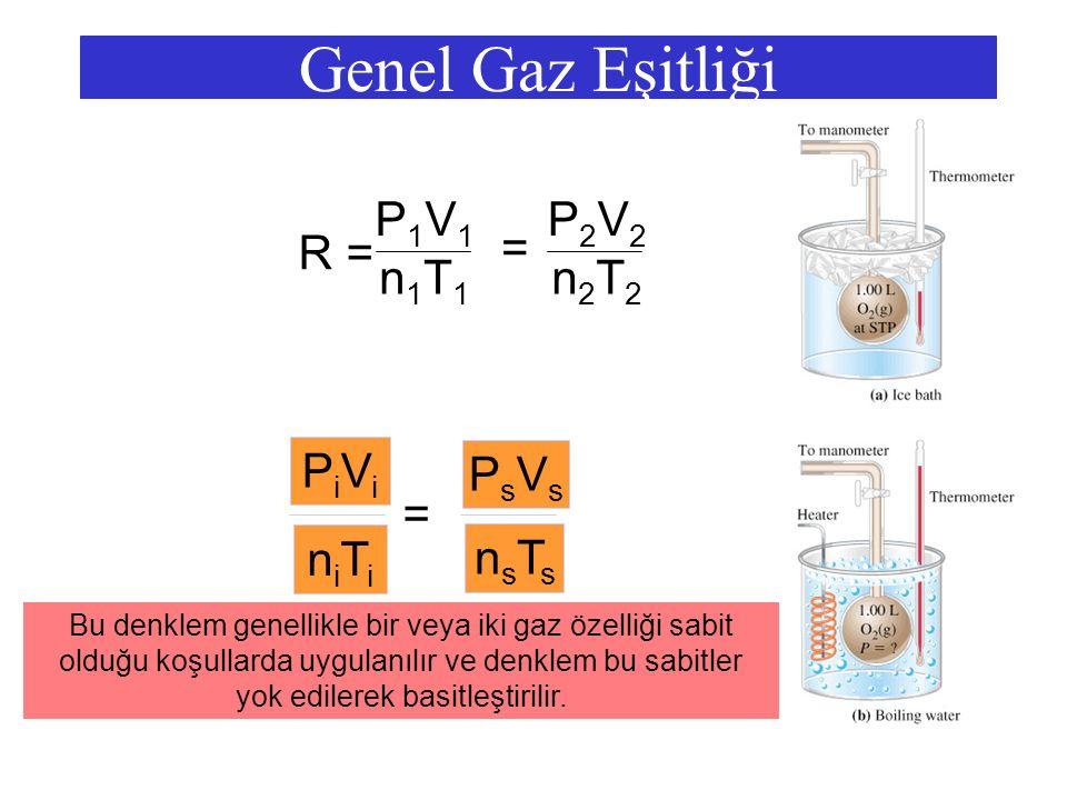Genel Gaz Eşitliği R = = P2V2 n2T2 P1V1 n1T1 = PiVi PsVs niTi nsTs
