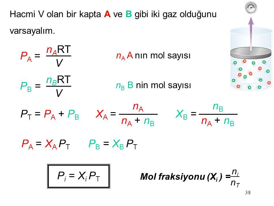 PA = nART V PB = nBRT V XA = nA nA + nB XB = nB nA + nB PT = PA + PB