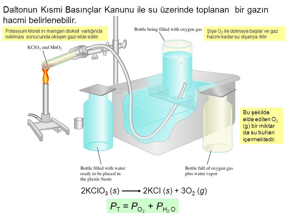 Daltonun Kısmi Basınçlar Kanunu ile su üzerinde toplanan bir gazın hacmi belirlenebilir.