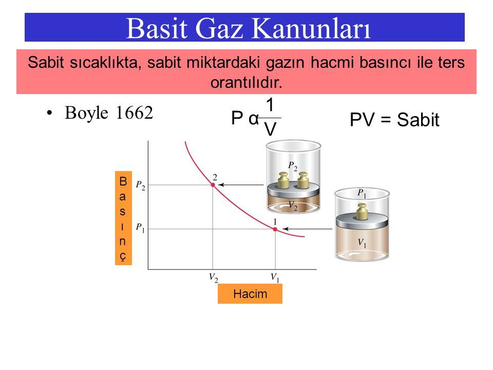 Basit Gaz Kanunları 1 Boyle 1662 P α PV = Sabit V
