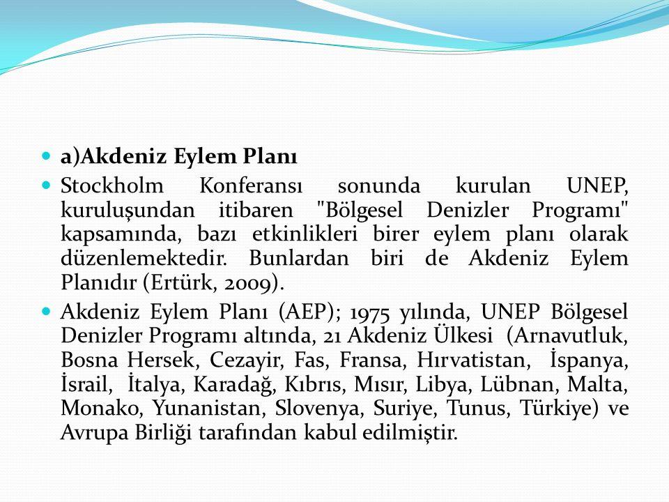 a)Akdeniz Eylem Planı