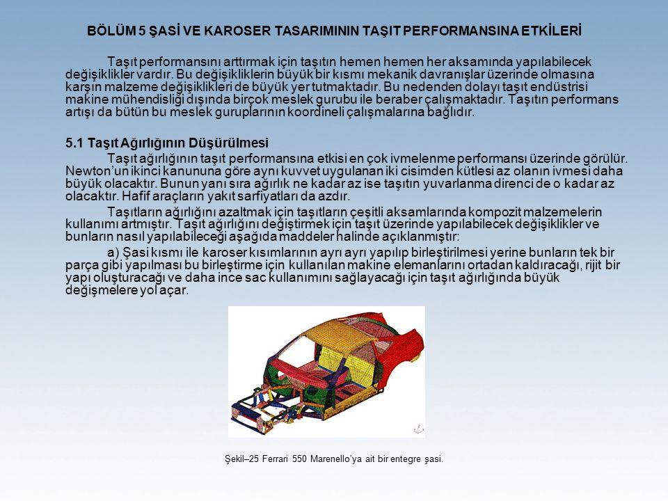 BÖLÜM 5 ŞASİ VE KAROSER TASARIMININ TAŞIT PERFORMANSINA ETKİLERİ