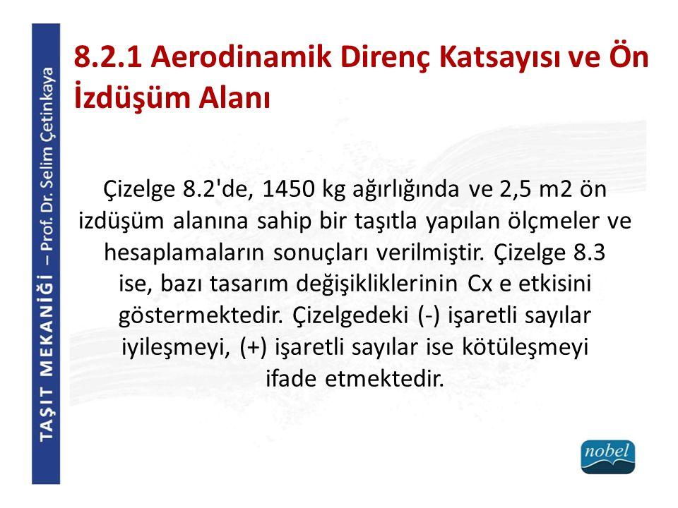 8.2.1 Aerodinamik Direnç Katsayısı ve Ön İzdüşüm Alanı