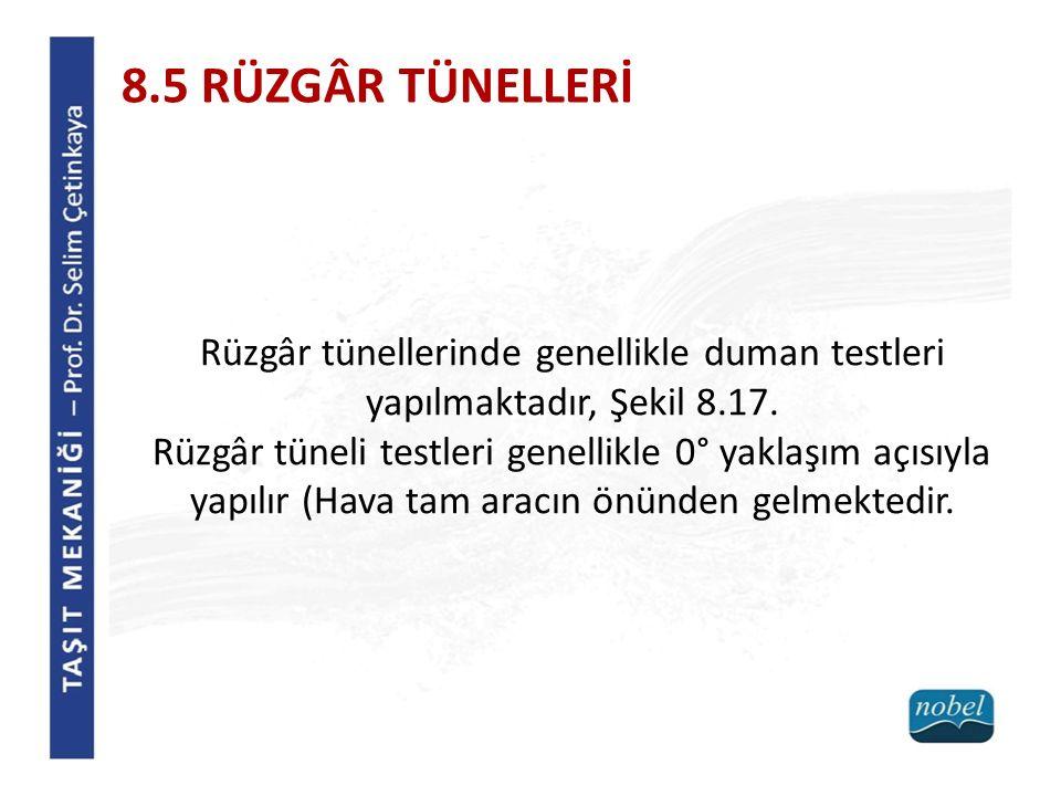 8.5 RÜZGÂR TÜNELLERİ Rüzgâr tünellerinde genellikle duman testleri yapılmaktadır, Şekil 8.17.