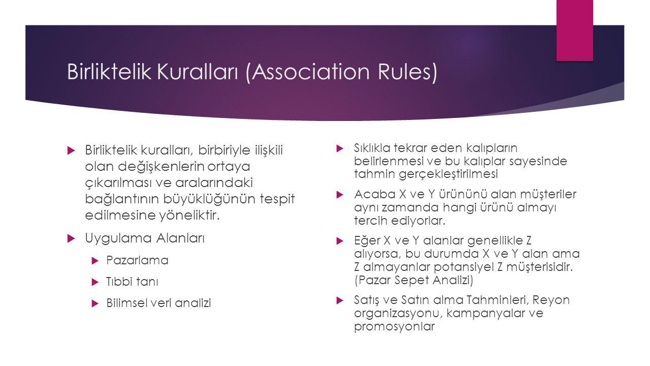 Birliktelik Kuralları (Association Rules)
