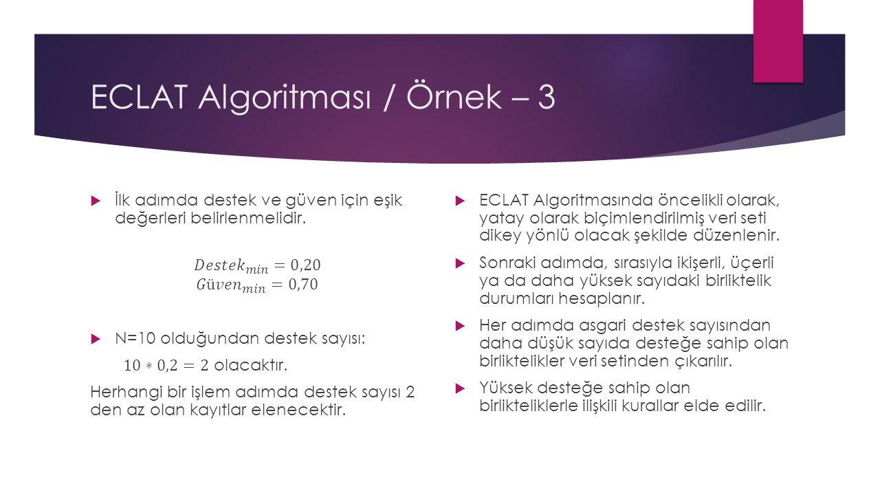 ECLAT Algoritması / Örnek – 3