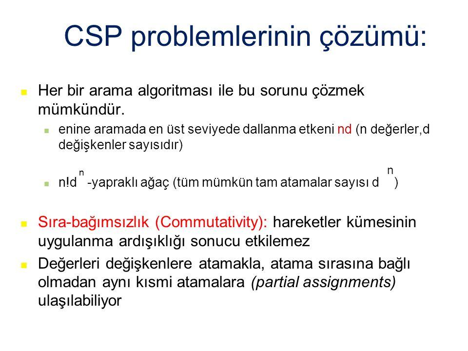 CSP problemlerinin çözümü: