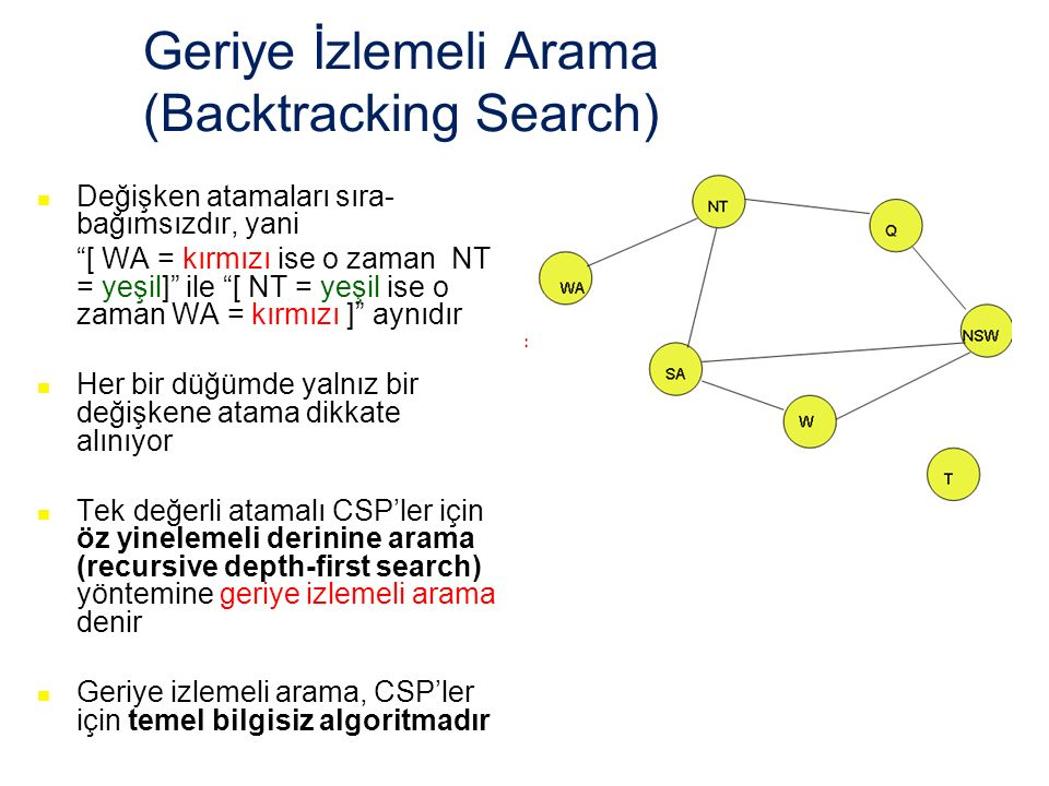 Geriye İzlemeli Arama (Backtracking Search)
