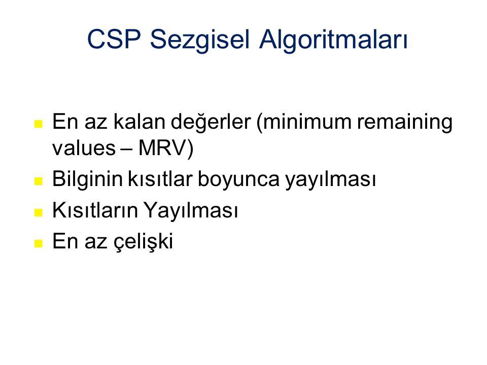 CSP Sezgisel Algoritmaları