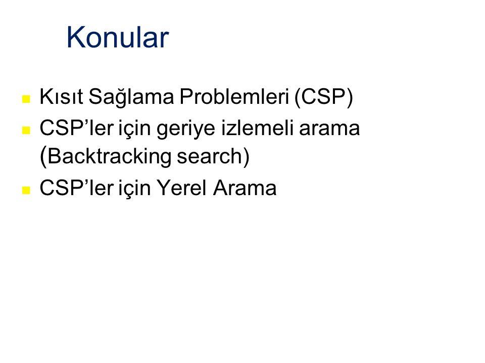 Konular Kısıt Sağlama Problemleri (CSP)