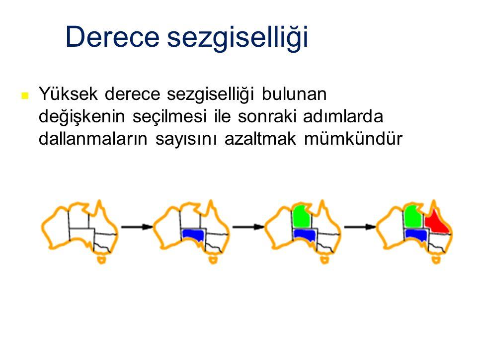 Derece sezgiselliği Yüksek derece sezgiselliği bulunan değişkenin seçilmesi ile sonraki adımlarda dallanmaların sayısını azaltmak mümkündür.