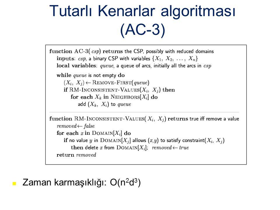 Tutarlı Kenarlar algoritması (AC-3)