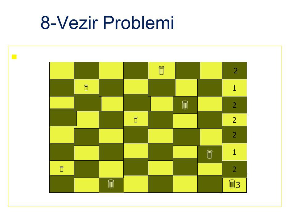 8-Vezir Problemi  2  1  2  2 2 1   2  3