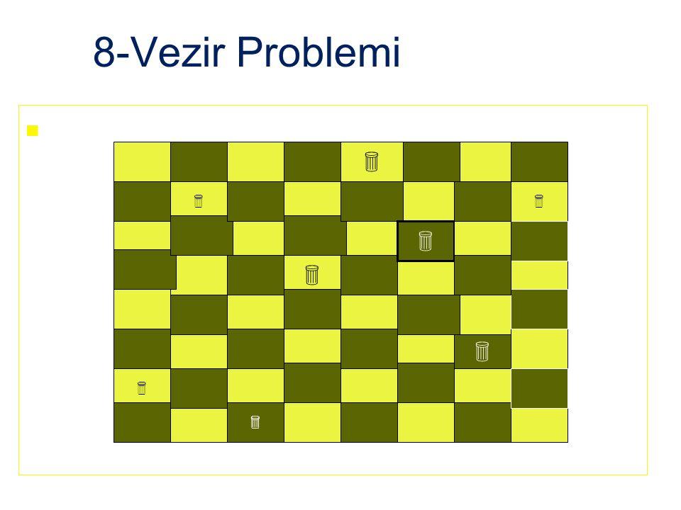 8-Vezir Problemi        