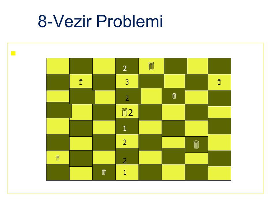 8-Vezir Problemi  2   3  2 2 1 2   2  1