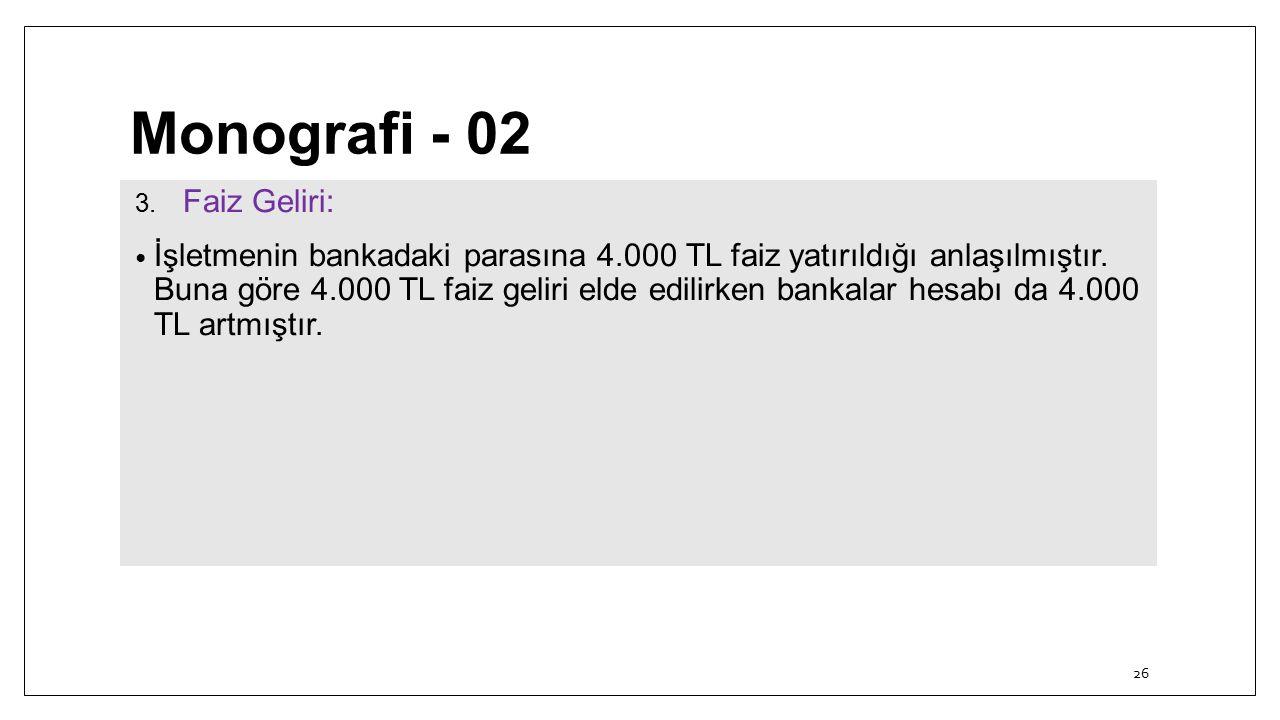 Monografi - 02 Faiz Geliri: