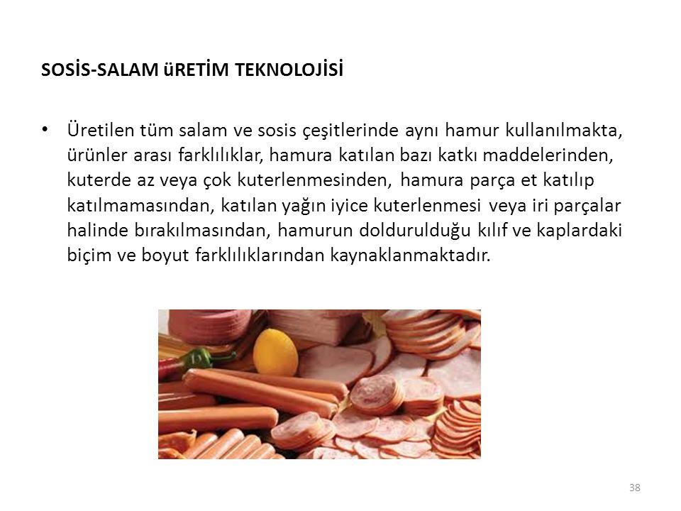 SOSİS-SALAM üRETİM TEKNOLOJİSİ