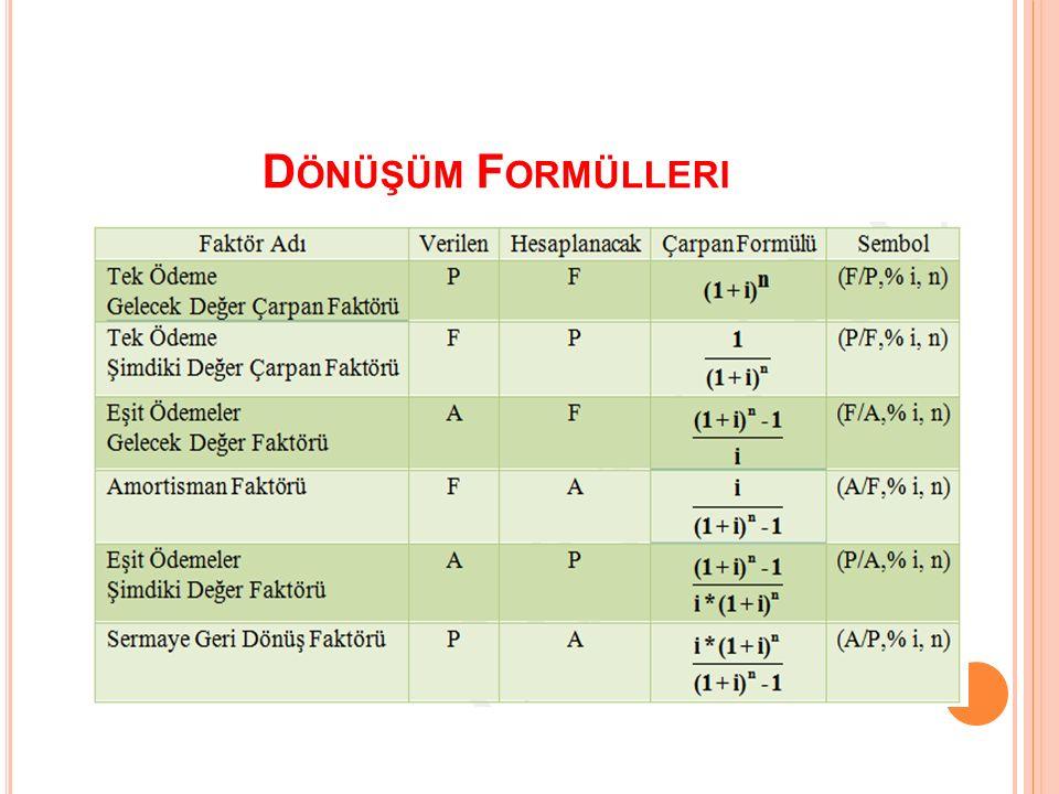 Dönüşüm Formülleri