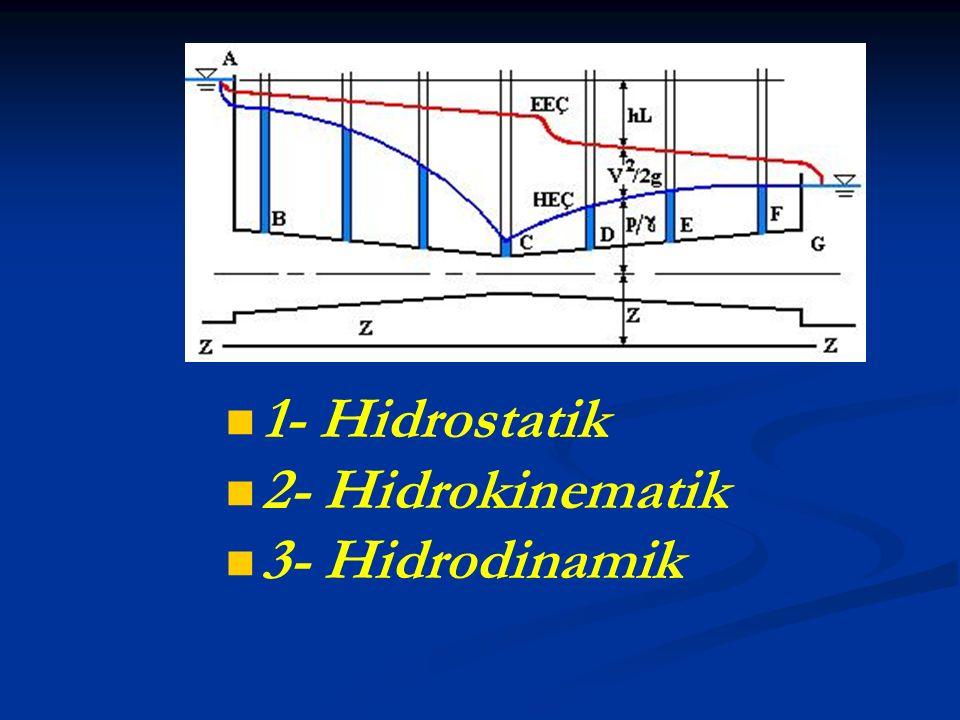 1- Hidrostatik 2- Hidrokinematik 3- Hidrodinamik