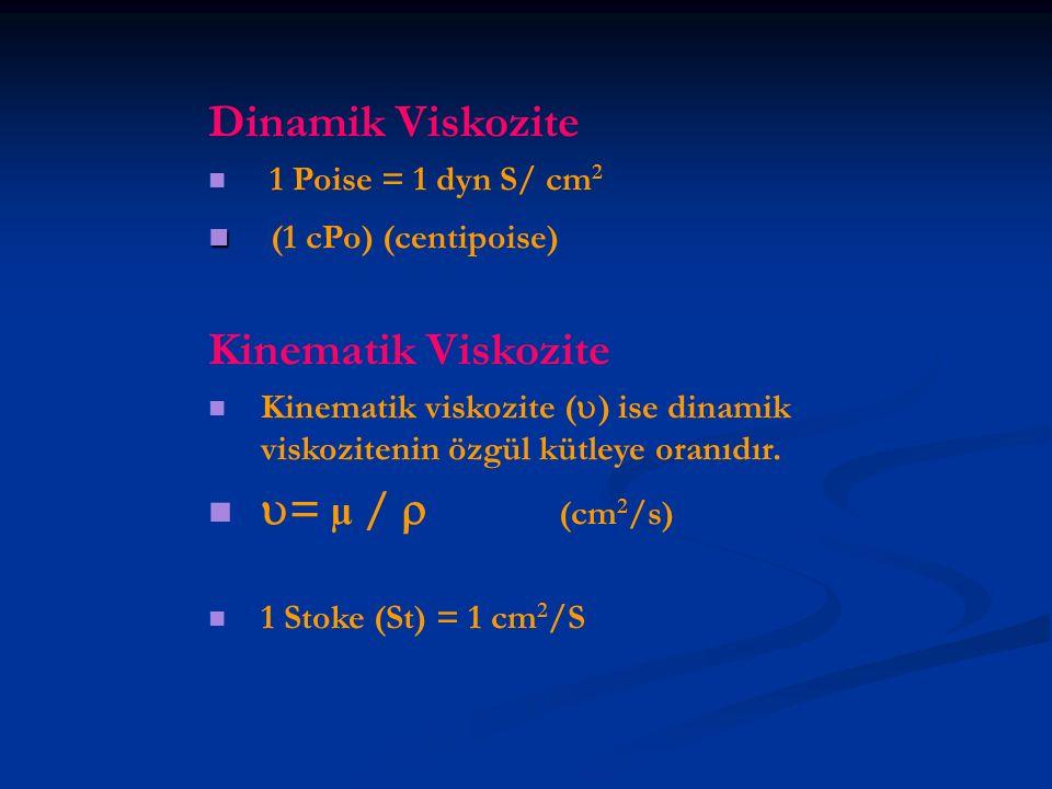 Dinamik Viskozite Kinematik Viskozite = µ /  (cm2/s)