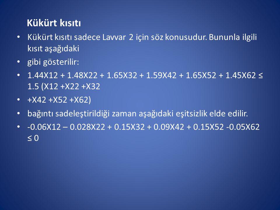 Kükürt kısıtı Kükürt kısıtı sadece Lavvar 2 için söz konusudur. Bununla ilgili kısıt aşağıdaki. gibi gösterilir: