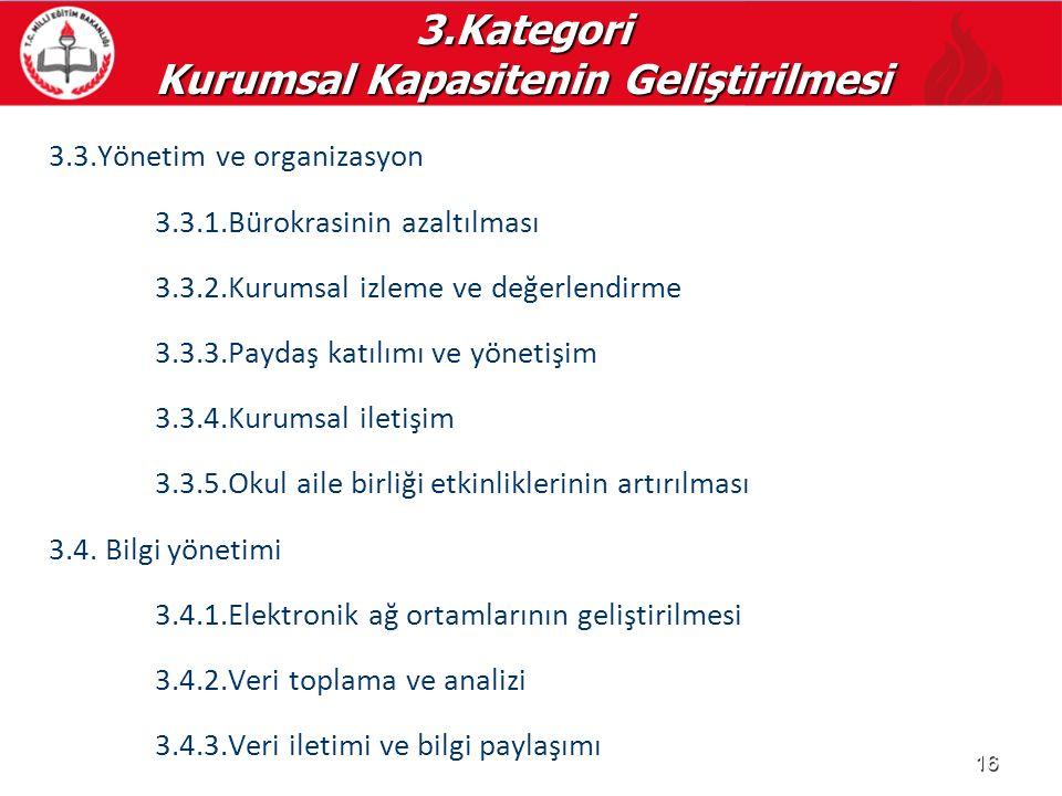 3.Kategori Kurumsal Kapasitenin Geliştirilmesi