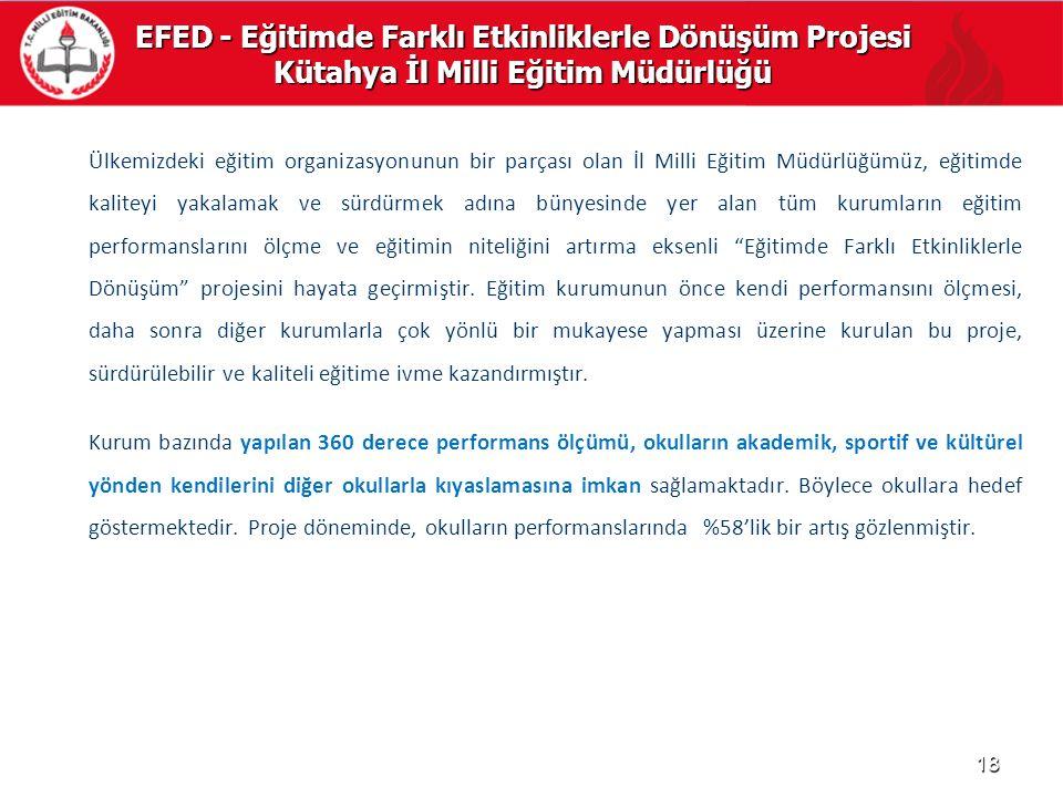 EFED - Eğitimde Farklı Etkinliklerle Dönüşüm Projesi Kütahya İl Milli Eğitim Müdürlüğü