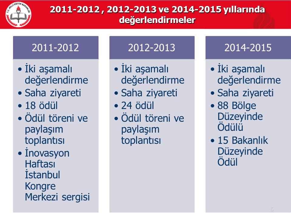 2011-2012 , 2012-2013 ve 2014-2015 yıllarında değerlendirmeler