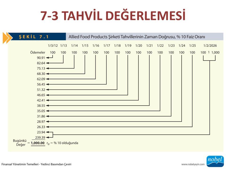 7-3 TAHVİL DEĞERLEMESİ