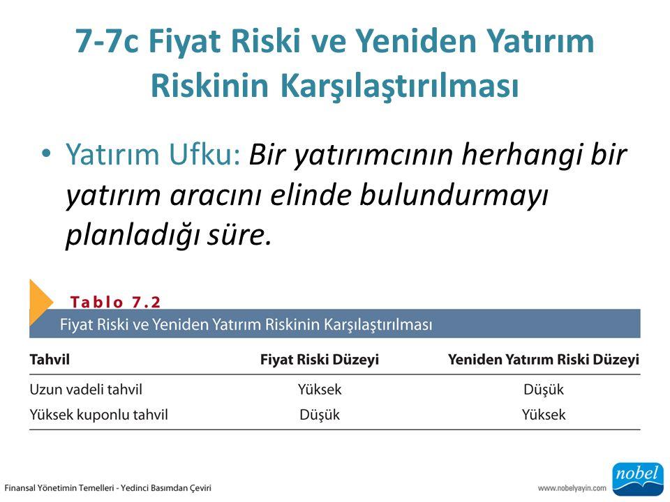7-7c Fiyat Riski ve Yeniden Yatırım Riskinin Karşılaştırılması