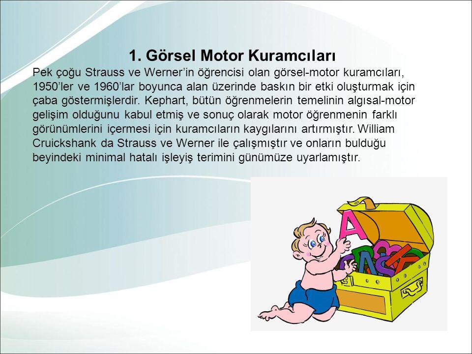 1. Görsel Motor Kuramcıları