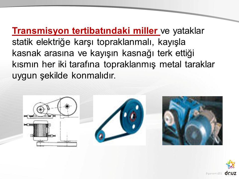 Transmisyon tertibatındaki miller ve yataklar statik elektriğe karşı topraklanmalı, kayışla kasnak arasına ve kayışın kasnağı terk ettiği kısmın her iki tarafına topraklanmış metal taraklar uygun şekilde konmalıdır.