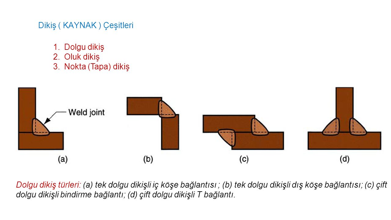 Dikiş ( KAYNAK ) Çeşitleri