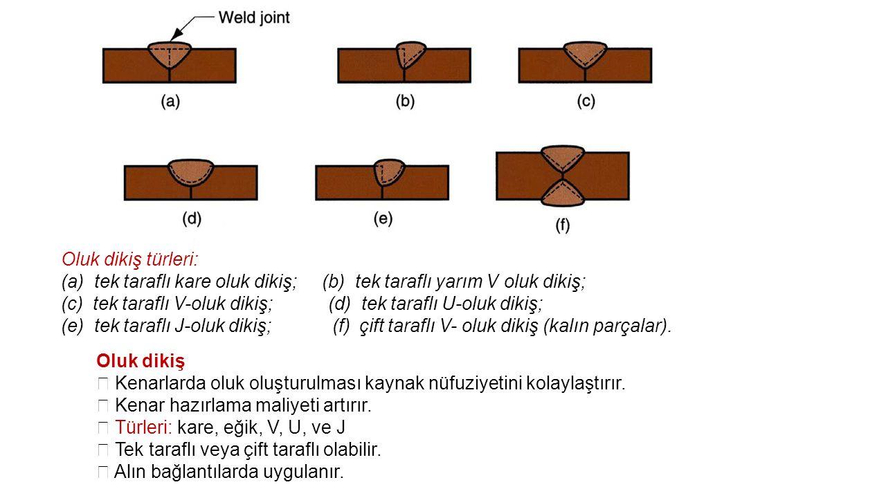 Oluk dikiş türleri: (a) tek taraflı kare oluk dikiş; (b) tek taraflı yarım V oluk dikiş;