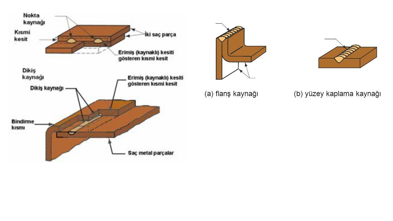 (a) flanş kaynağı (b) yüzey kaplama kaynağı